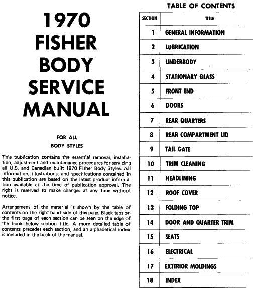 taylor automotive tech line chevrolet car shop manuals on cd rh 4door com Fisher Body Logo Fisher 9800 Body by Vi