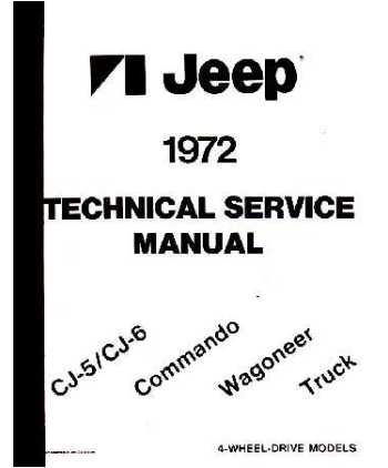 tat jeep factory service repair manuals on cd rh 4door com Clymer Manuals 2015 Chevy Cruze Factory Service Manual