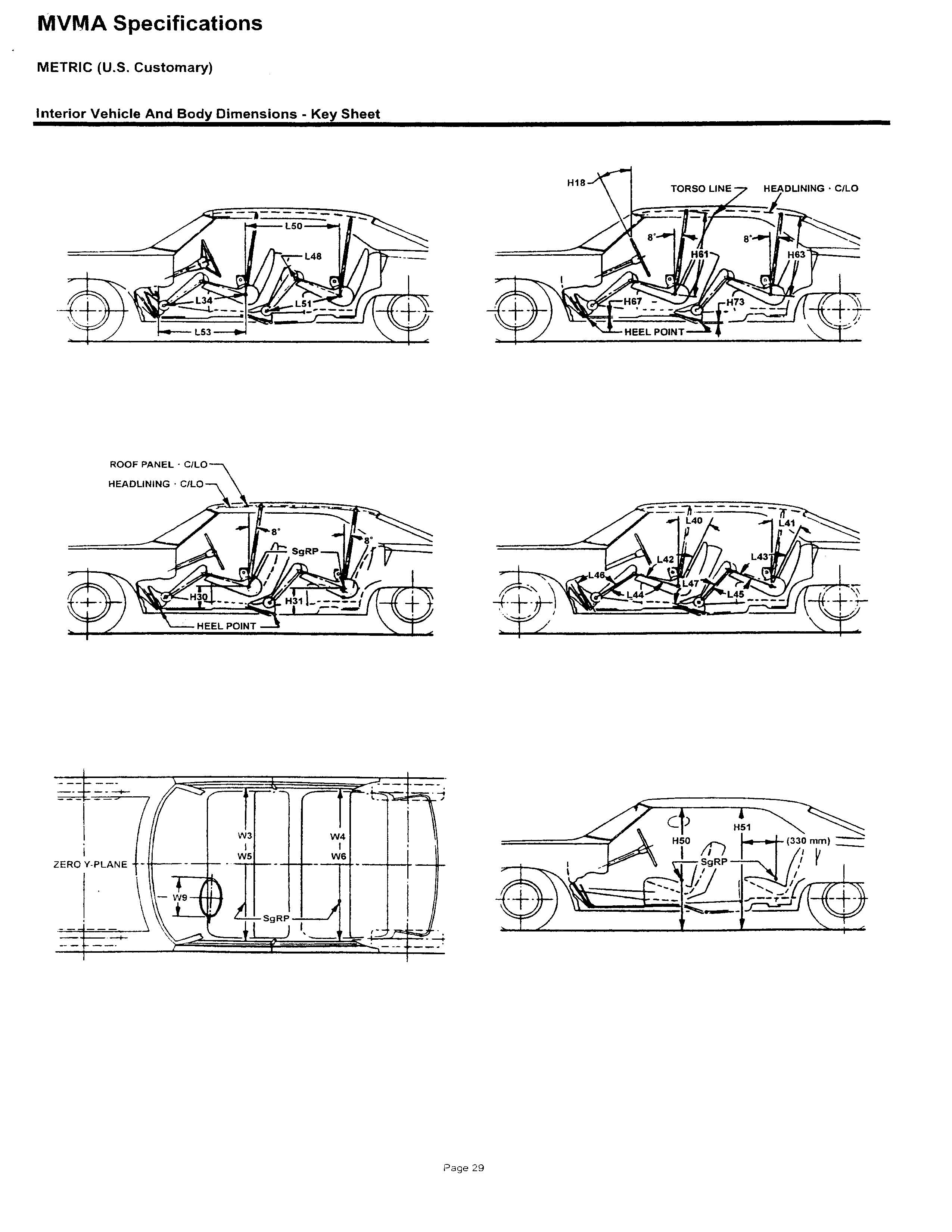 Manufacturers Motor Vehicles Specifications Mvma Mmvs Examples